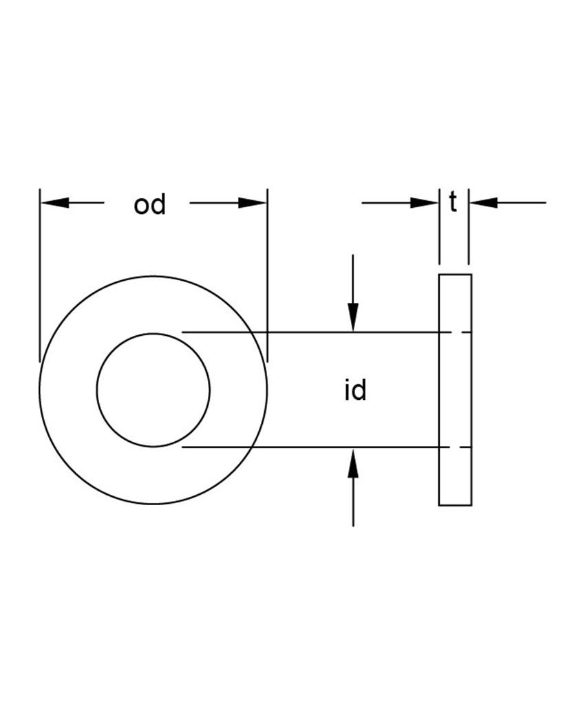 แหวนอีแปะ ASTM F436 , F436M